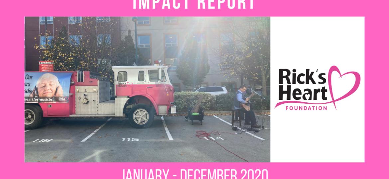 Copy of Impact report 2020 - Final